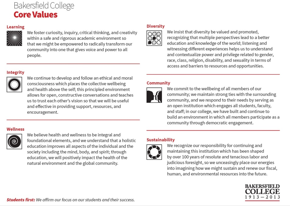 BC Core Values
