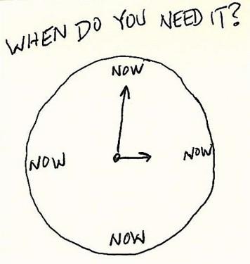 Need circle