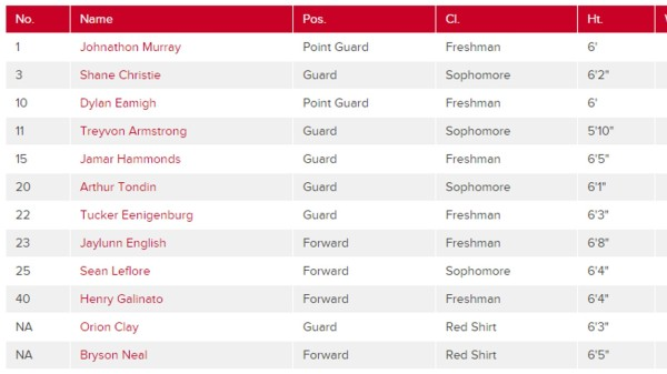 2016-2017 Basketball Roster
