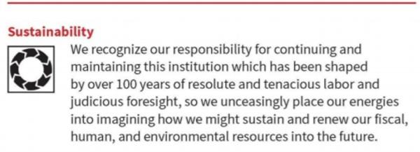 可持续发展的核心价值